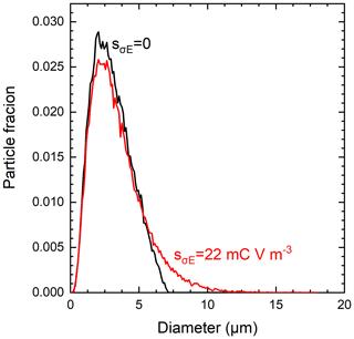 https://www.atmos-chem-phys.net/20/3181/2020/acp-20-3181-2020-f07