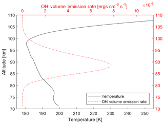 https://www.atmos-chem-phys.net/20/333/2020/acp-20-333-2020-f01