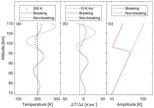 https://www.atmos-chem-phys.net/20/333/2020/acp-20-333-2020-f02