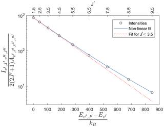 https://www.atmos-chem-phys.net/20/333/2020/acp-20-333-2020-f04