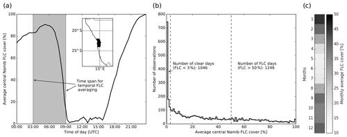 https://www.atmos-chem-phys.net/20/3415/2020/acp-20-3415-2020-f01