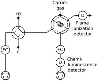 https://www.atmos-chem-phys.net/20/3669/2020/acp-20-3669-2020-f05