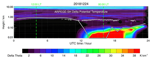 https://www.atmos-chem-phys.net/20/4167/2020/acp-20-4167-2020-f07