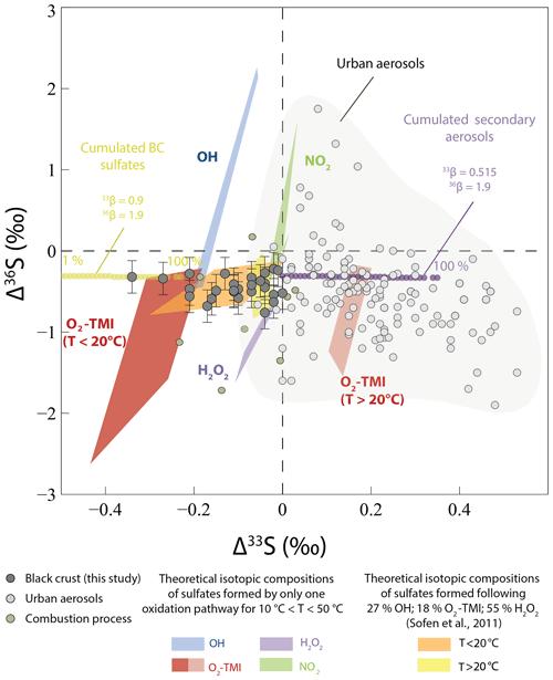 https://www.atmos-chem-phys.net/20/4255/2020/acp-20-4255-2020-f06