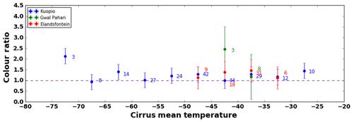 https://www.atmos-chem-phys.net/20/4427/2020/acp-20-4427-2020-f09