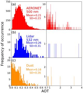 https://www.atmos-chem-phys.net/20/4695/2020/acp-20-4695-2020-f08
