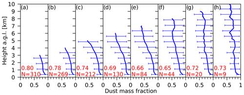 https://www.atmos-chem-phys.net/20/4695/2020/acp-20-4695-2020-f13