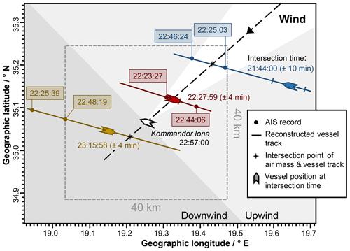 https://www.atmos-chem-phys.net/20/4713/2020/acp-20-4713-2020-f02