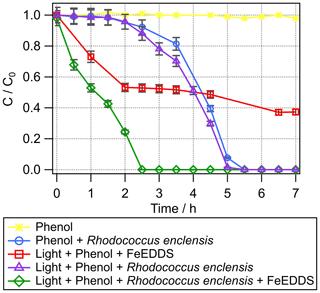 https://www.atmos-chem-phys.net/20/4987/2020/acp-20-4987-2020-f02