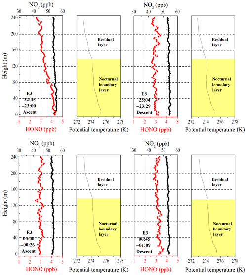 https://www.atmos-chem-phys.net/20/5071/2020/acp-20-5071-2020-f05