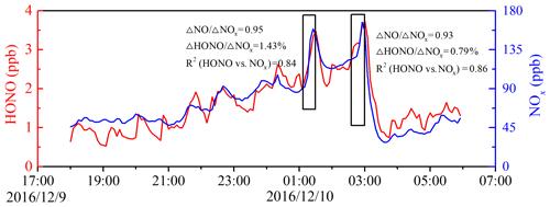 https://www.atmos-chem-phys.net/20/5071/2020/acp-20-5071-2020-f06