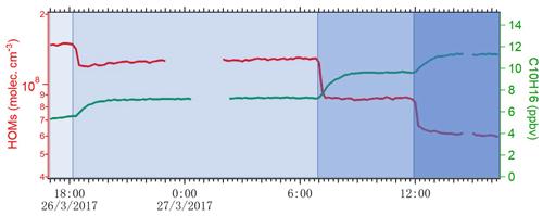 https://www.atmos-chem-phys.net/20/5145/2020/acp-20-5145-2020-f02