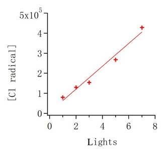 https://www.atmos-chem-phys.net/20/5145/2020/acp-20-5145-2020-f03