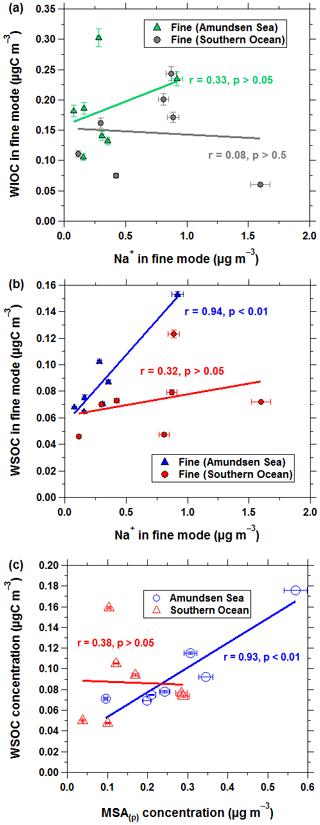 https://www.atmos-chem-phys.net/20/5405/2020/acp-20-5405-2020-f08