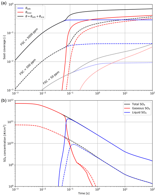 https://www.atmos-chem-phys.net/20/5697/2020/acp-20-5697-2020-f03