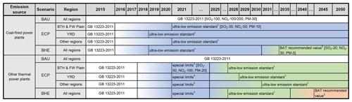 https://www.atmos-chem-phys.net/20/5729/2020/acp-20-5729-2020-f03