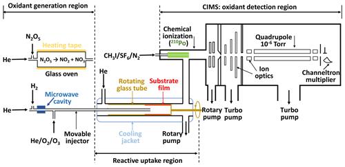 https://www.atmos-chem-phys.net/20/6055/2020/acp-20-6055-2020-f01