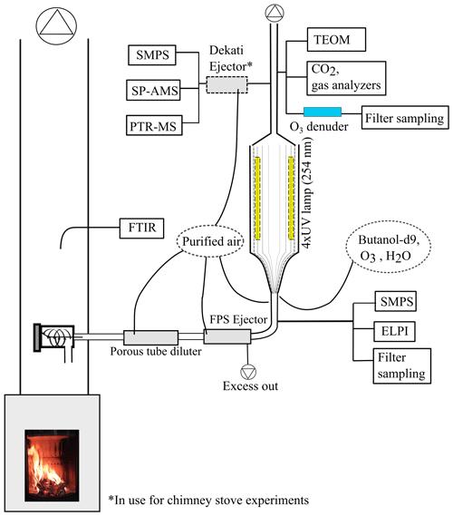 https://www.atmos-chem-phys.net/20/6357/2020/acp-20-6357-2020-f01