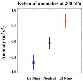 https://www.atmos-chem-phys.net/20/6541/2020/acp-20-6541-2020-f15