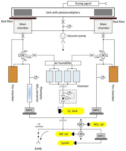 https://www.atmos-chem-phys.net/20/6769/2020/acp-20-6769-2020-f02