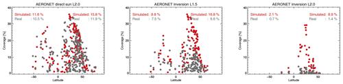 https://www.atmos-chem-phys.net/20/7473/2020/acp-20-7473-2020-f03