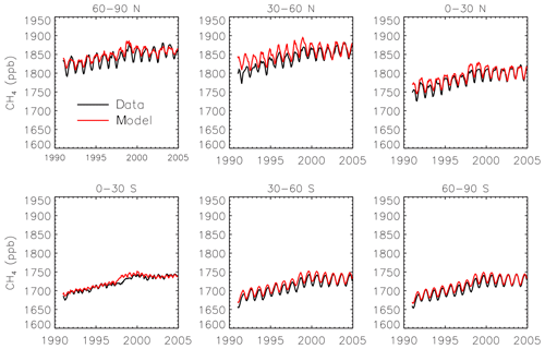 https://www.atmos-chem-phys.net/20/8405/2020/acp-20-8405-2020-f01