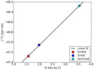 https://www.atmos-chem-phys.net/20/8405/2020/acp-20-8405-2020-f11