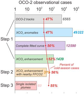 https://www.atmos-chem-phys.net/20/8501/2020/acp-20-8501-2020-f01