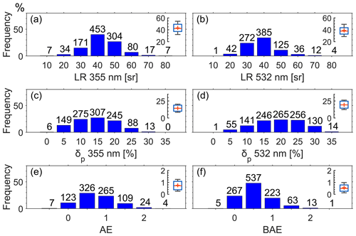 https://www.atmos-chem-phys.net/20/8909/2020/acp-20-8909-2020-f06