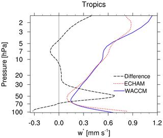 https://www.atmos-chem-phys.net/20/8975/2020/acp-20-8975-2020-f07
