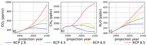 https://acp.copernicus.org/articles/20/9459/2020/acp-20-9459-2020-f02
