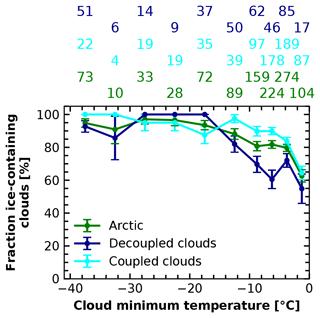 https://acp.copernicus.org/articles/21/10357/2021/acp-21-10357-2021-f09