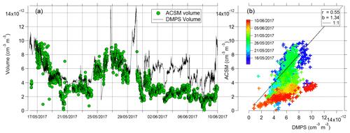 https://acp.copernicus.org/articles/21/10625/2021/acp-21-10625-2021-f03